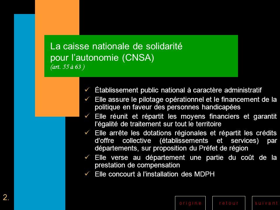 La caisse nationale de solidarité pour l'autonomie (CNSA) (art