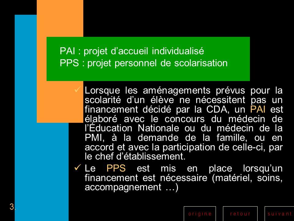 PAI : projet d'accueil individualisé PPS : projet personnel de scolarisation