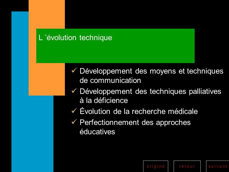 L 'évolution technique