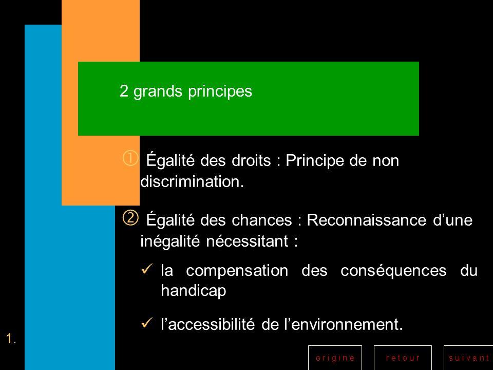  Égalité des droits : Principe de non discrimination.