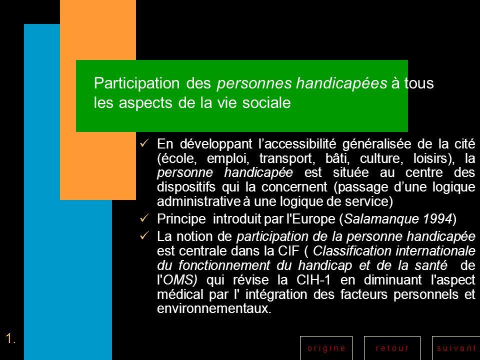 Participation des personnes handicapées à tous les aspects de la vie sociale