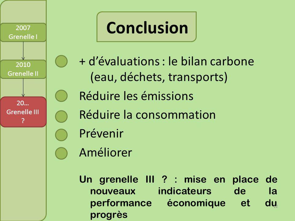 Conclusion 2007 Grenelle I. + d'évaluations : le bilan carbone (eau, déchets, transports) Réduire les émissions.