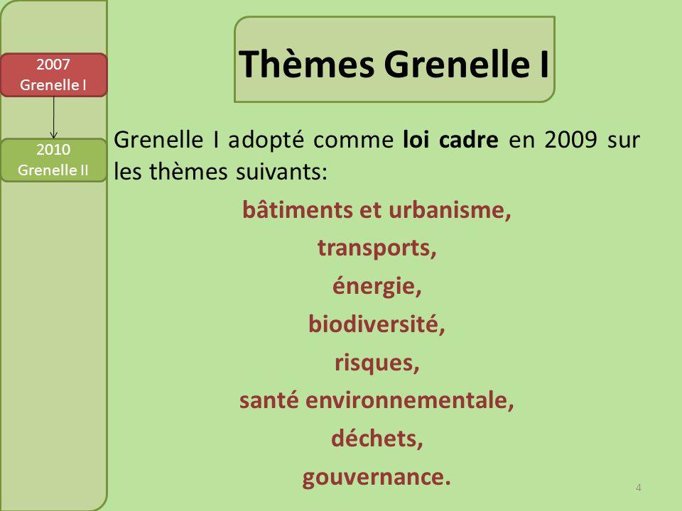 Thèmes Grenelle I 2007 Grenelle I.