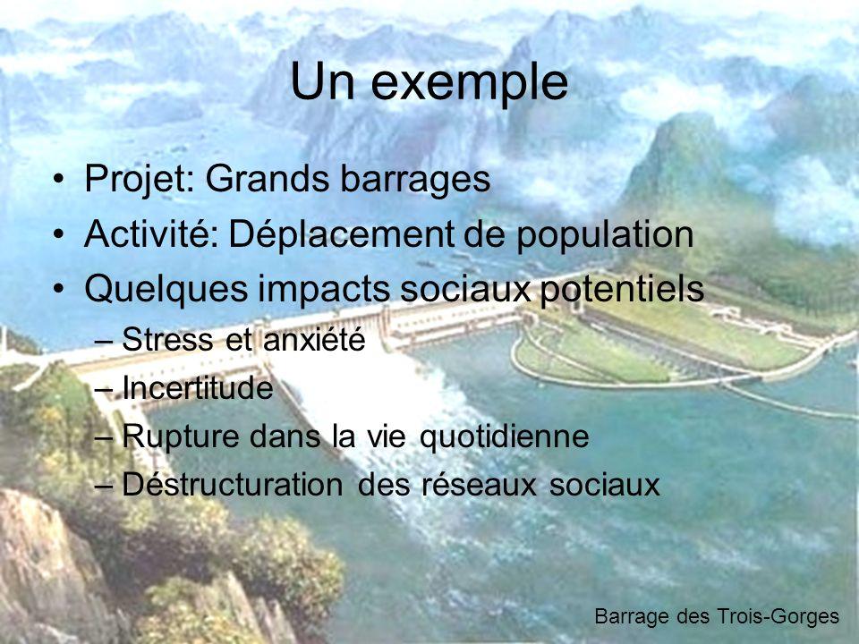 Un exemple Projet: Grands barrages Activité: Déplacement de population