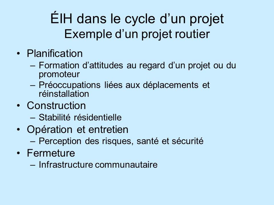 ÉIH dans le cycle d'un projet Exemple d'un projet routier