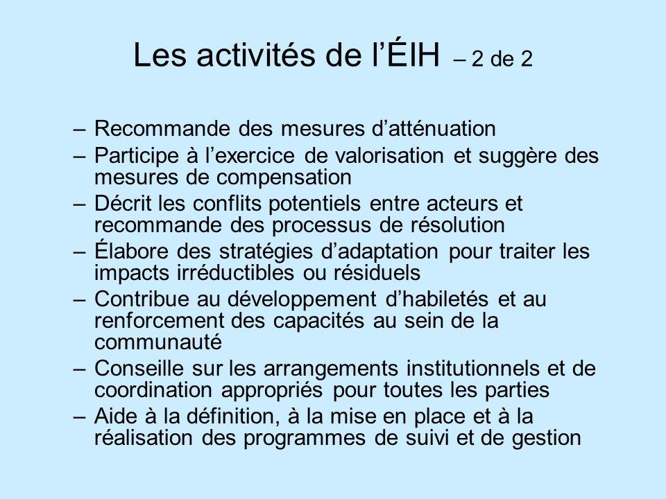 Les activités de l'ÉIH – 2 de 2