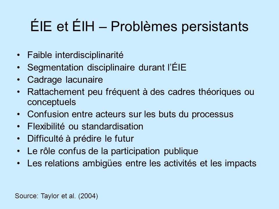 ÉIE et ÉIH – Problèmes persistants