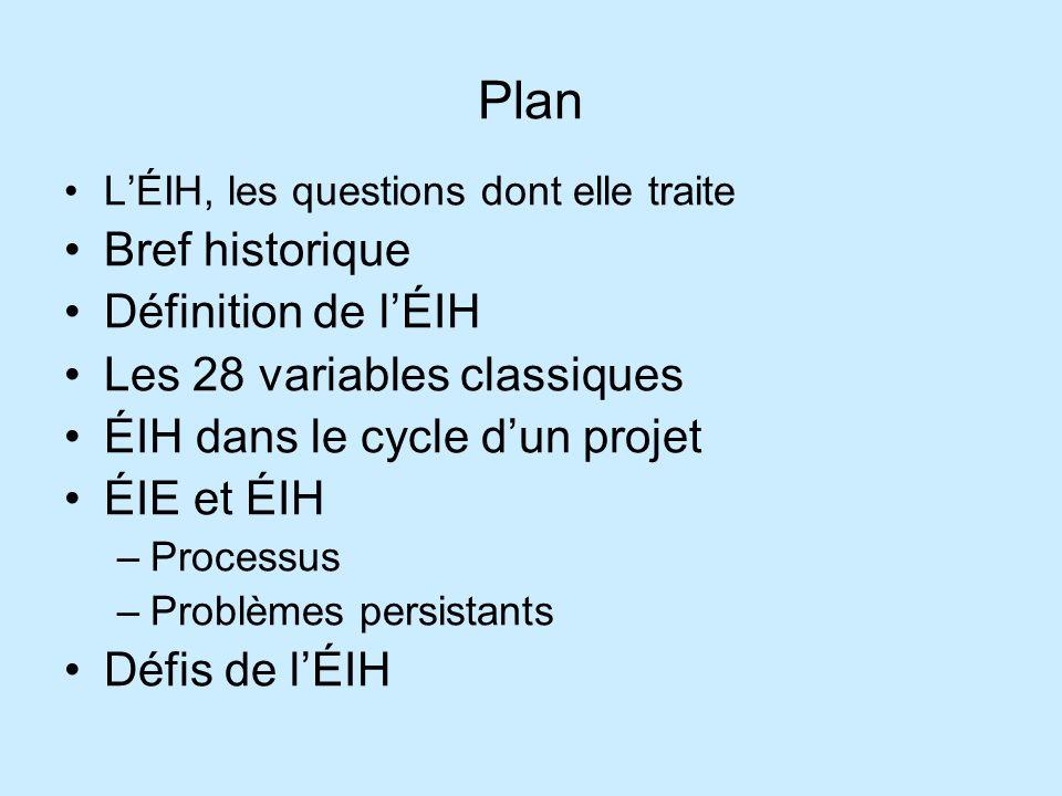 Plan Bref historique Définition de l'ÉIH Les 28 variables classiques