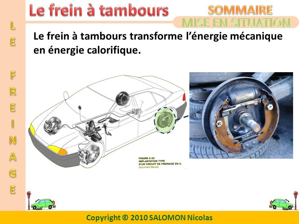 MISE EN SITUATION Le frein à tambours transforme l'énergie mécanique en énergie calorifique.
