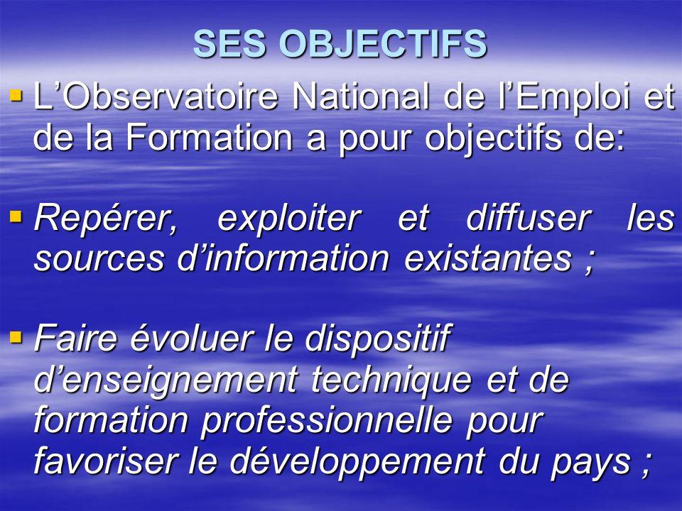 SES OBJECTIFS L'Observatoire National de l'Emploi et de la Formation a pour objectifs de: