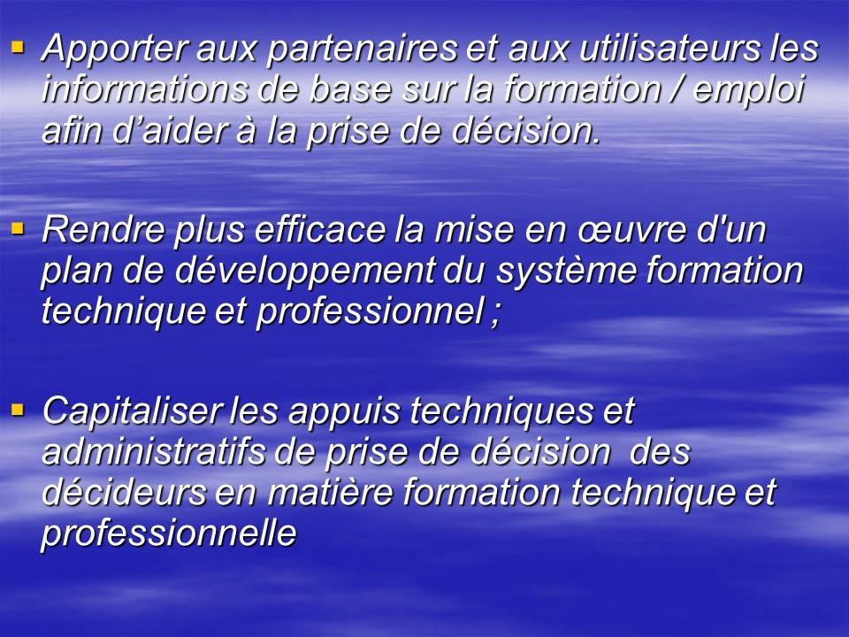 Apporter aux partenaires et aux utilisateurs les informations de base sur la formation / emploi afin d'aider à la prise de décision.