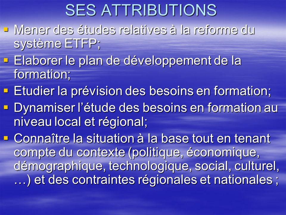 SES ATTRIBUTIONS Mener des études relatives à la reforme du système ETFP; Elaborer le plan de développement de la formation;