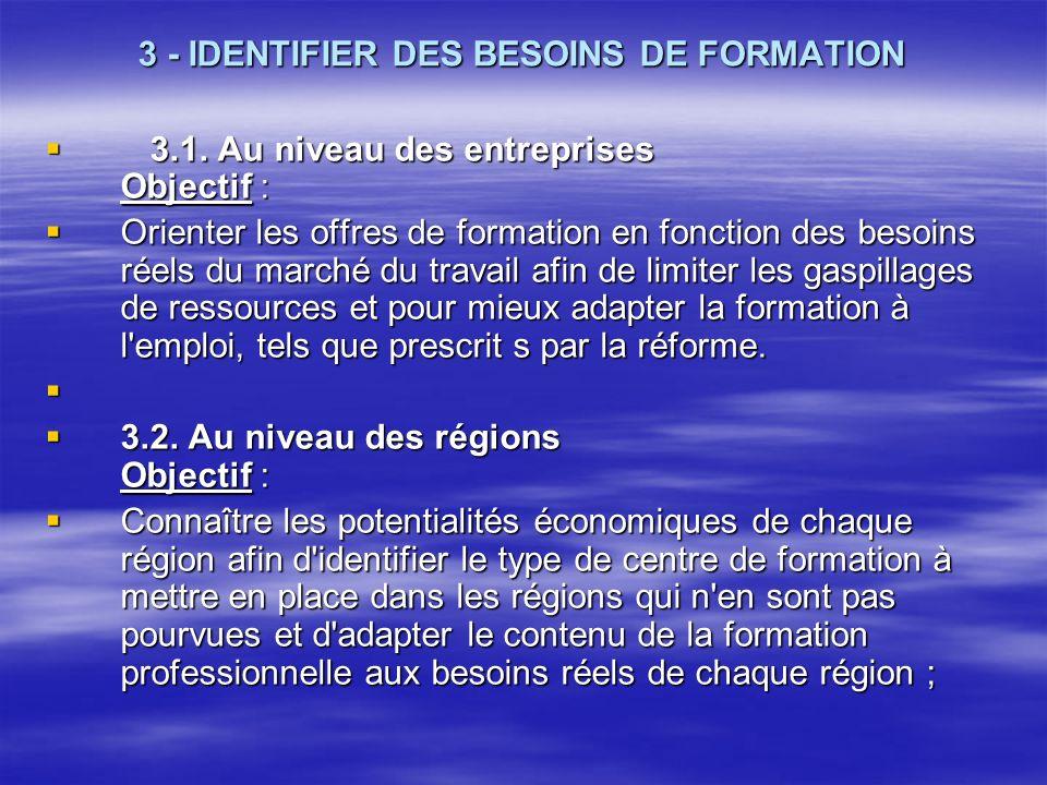 3 - IDENTIFIER DES BESOINS DE FORMATION