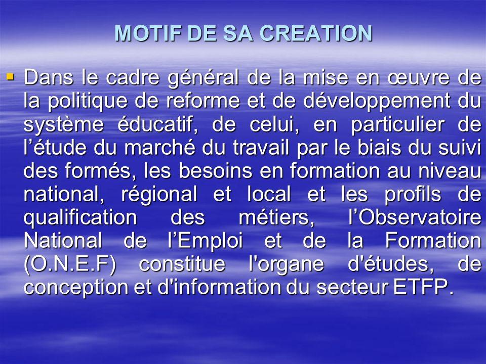 MOTIF DE SA CREATION