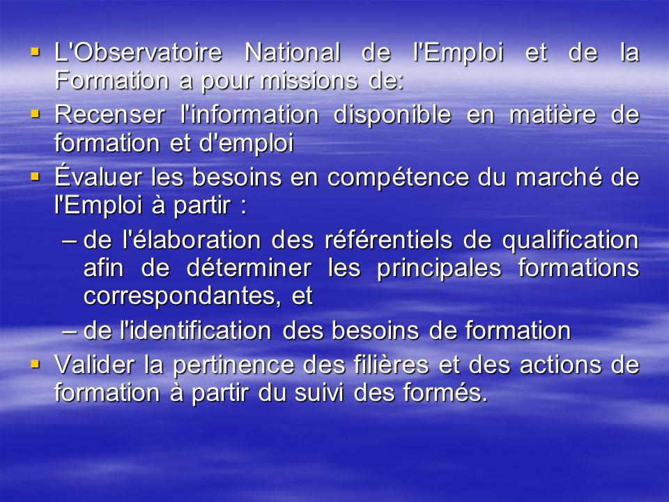 L Observatoire National de l Emploi et de la Formation a pour missions de: