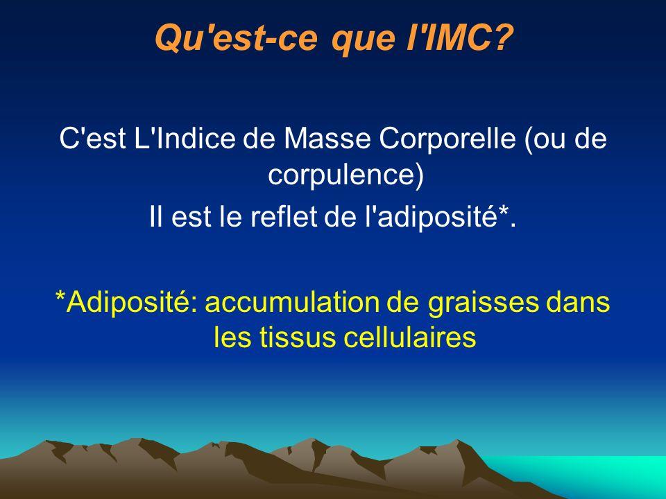 Qu est-ce que l IMC C est L Indice de Masse Corporelle (ou de corpulence) Il est le reflet de l adiposité*.