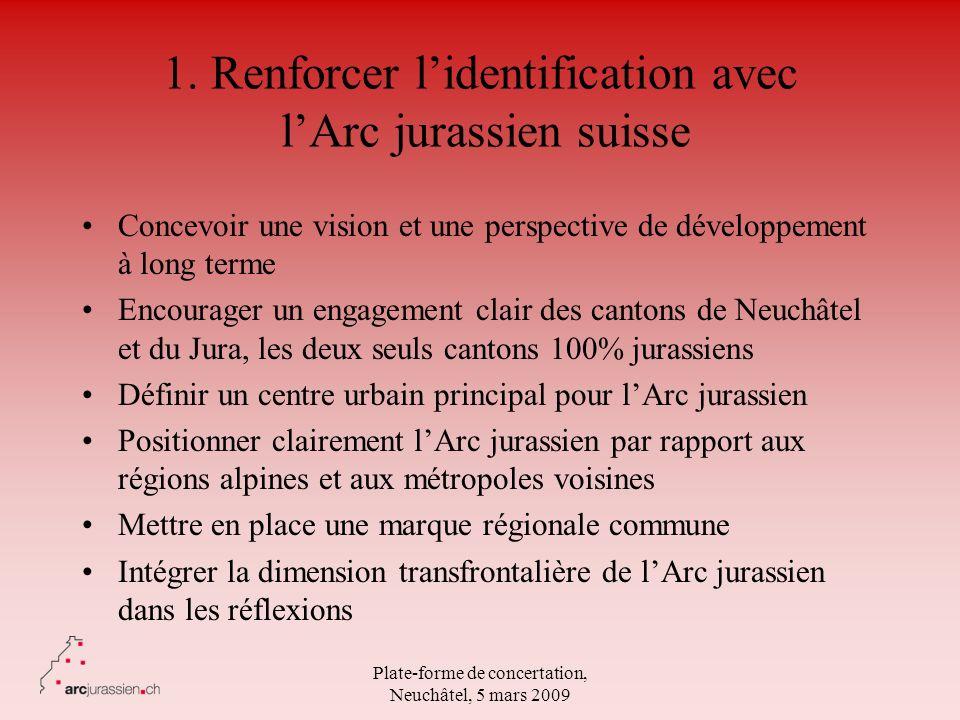 1. Renforcer l'identification avec l'Arc jurassien suisse