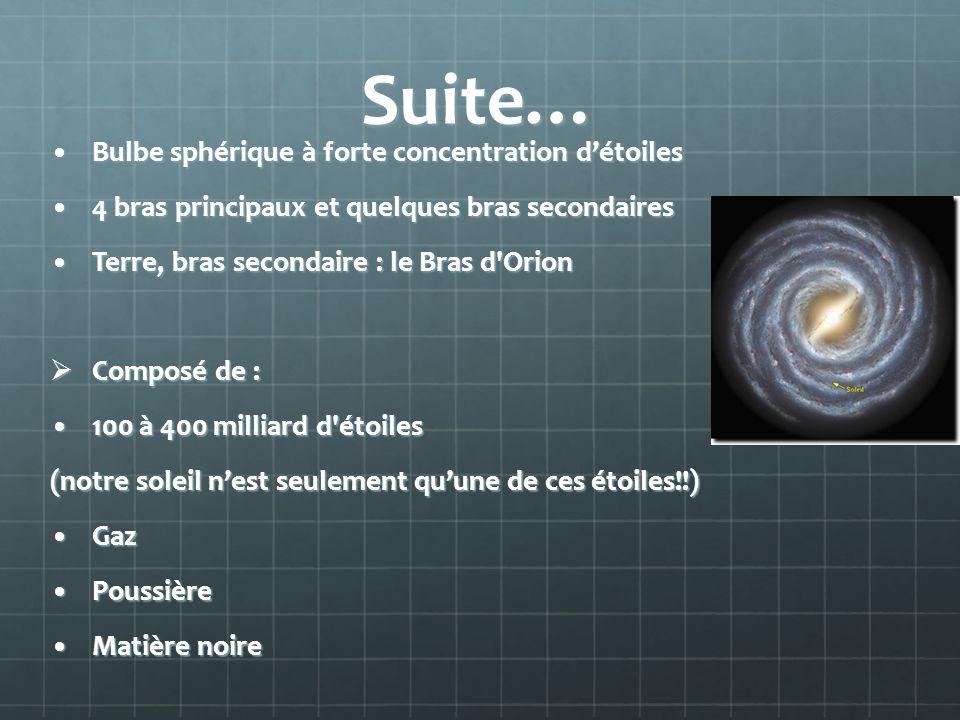 Suite… Bulbe sphérique à forte concentration d'étoiles
