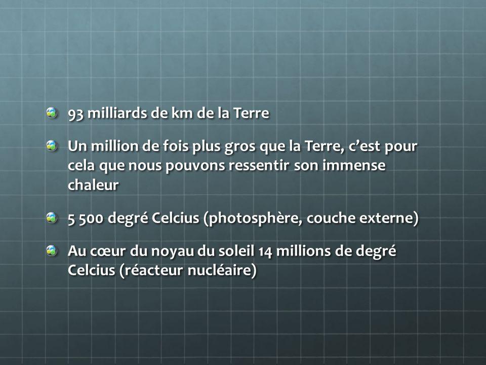 93 milliards de km de la Terre