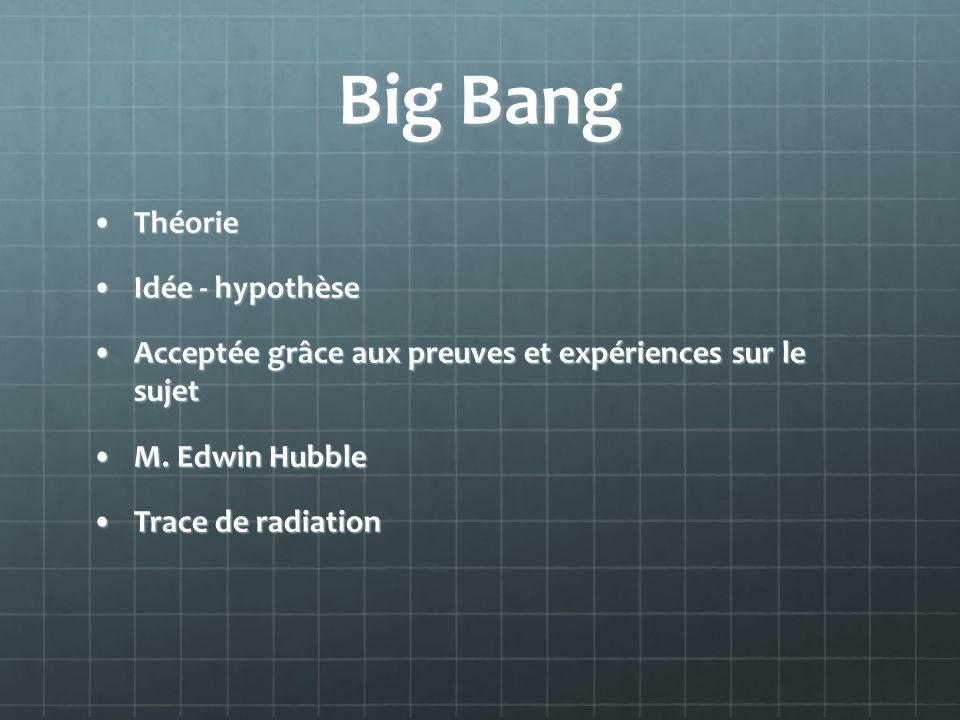 Big Bang Théorie Idée - hypothèse