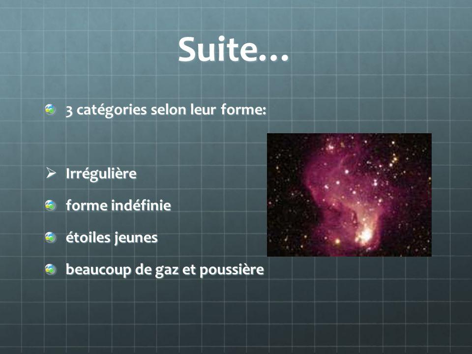 Suite… 3 catégories selon leur forme: Irrégulière forme indéfinie