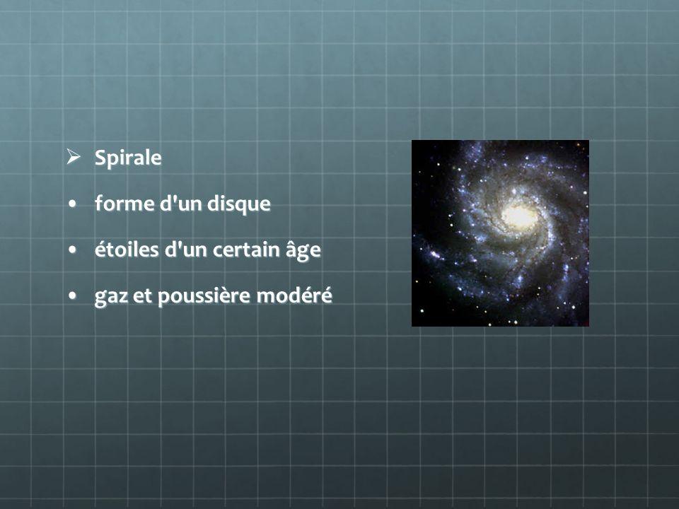 Spirale forme d un disque étoiles d un certain âge gaz et poussière modéré