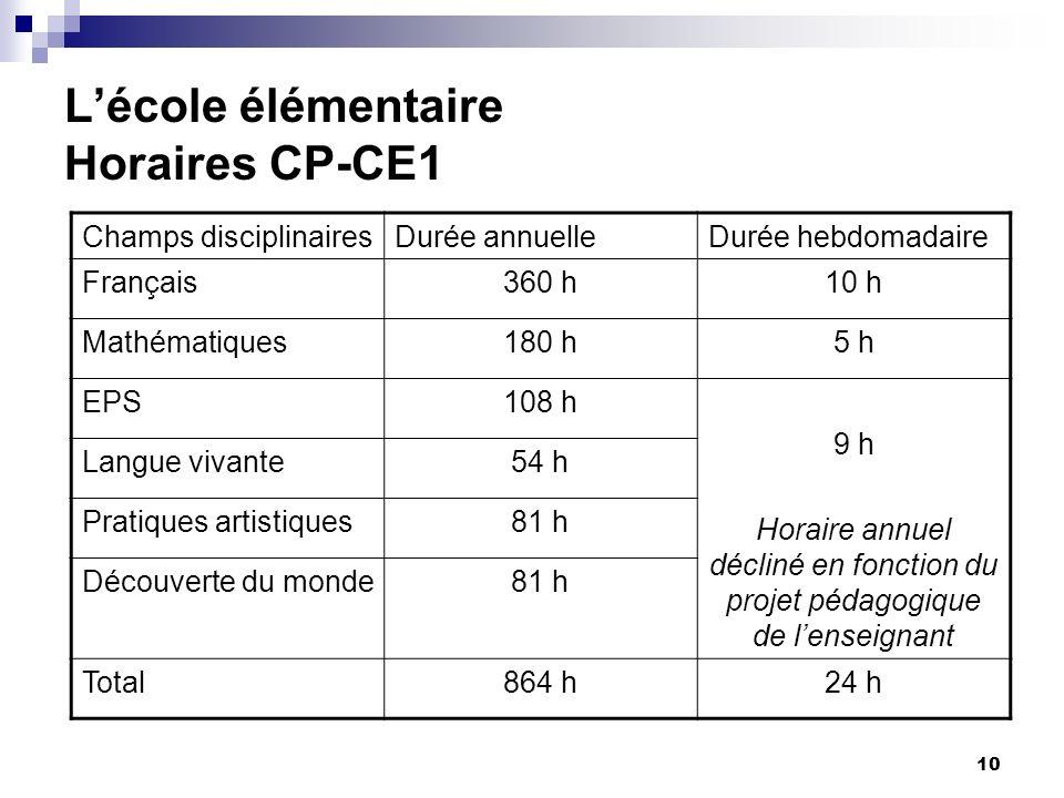 L'école élémentaire Horaires CP-CE1