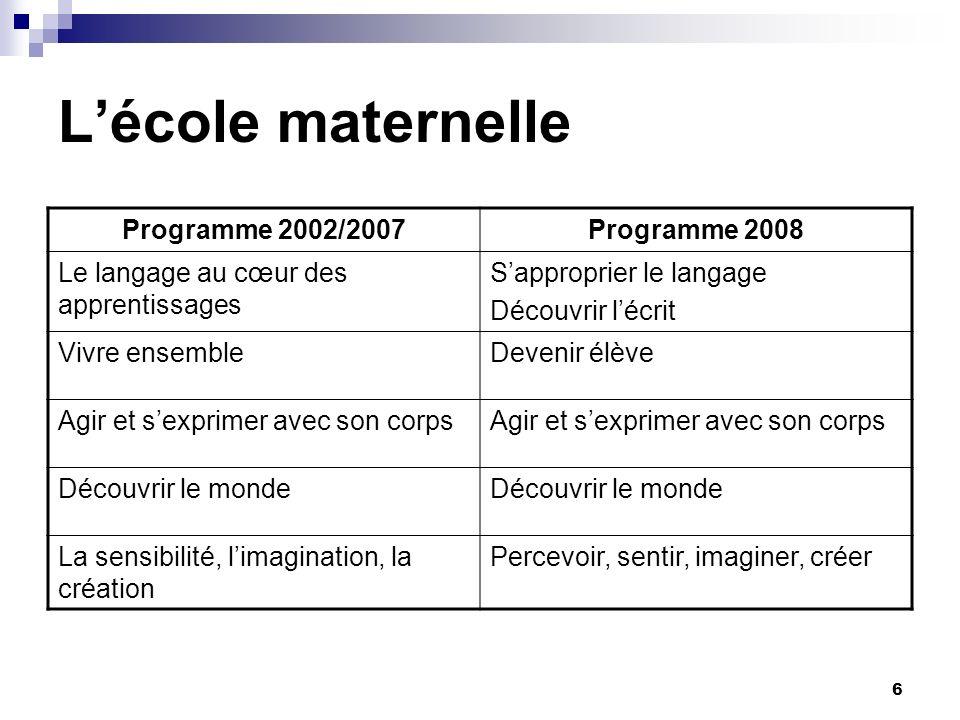 L'école maternelle Programme 2002/2007 Programme 2008
