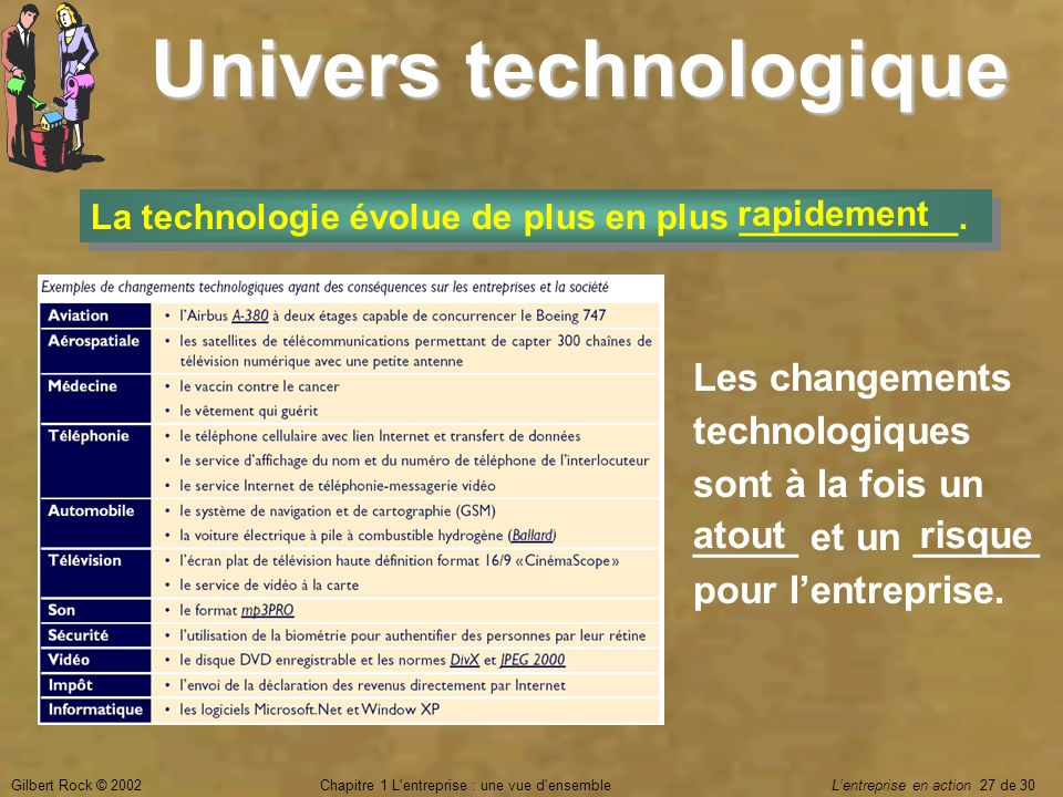 Univers technologique