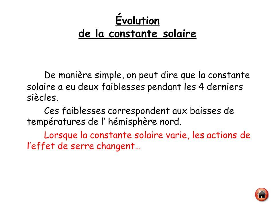 Évolution de la constante solaire
