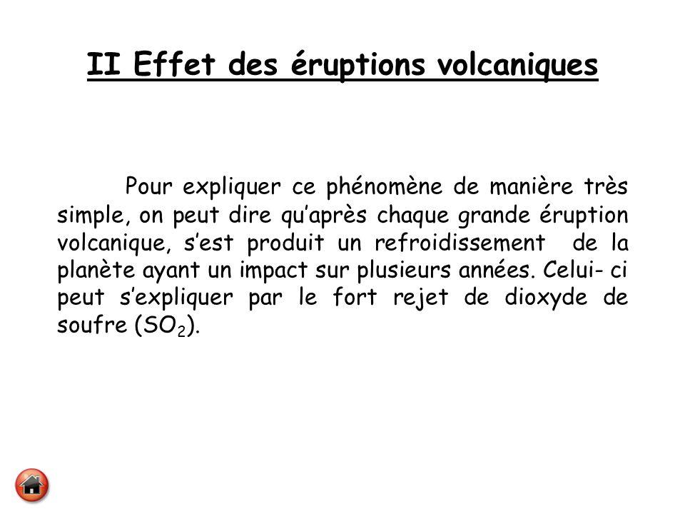 II Effet des éruptions volcaniques