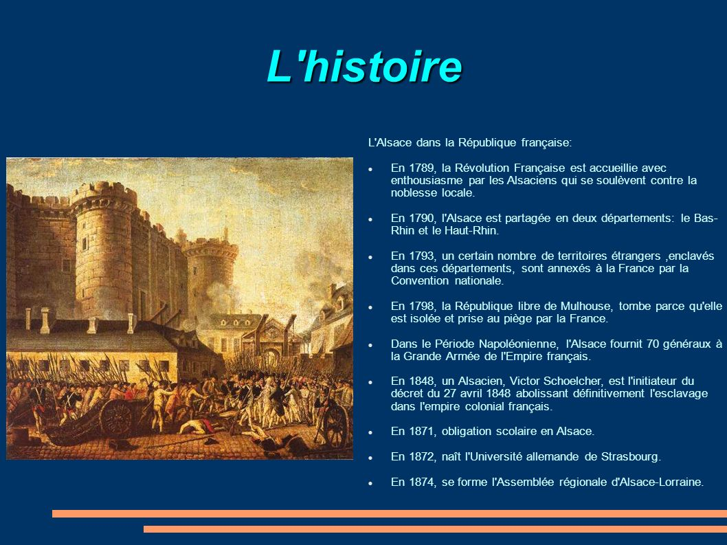 L histoire L Alsace dans la République française: