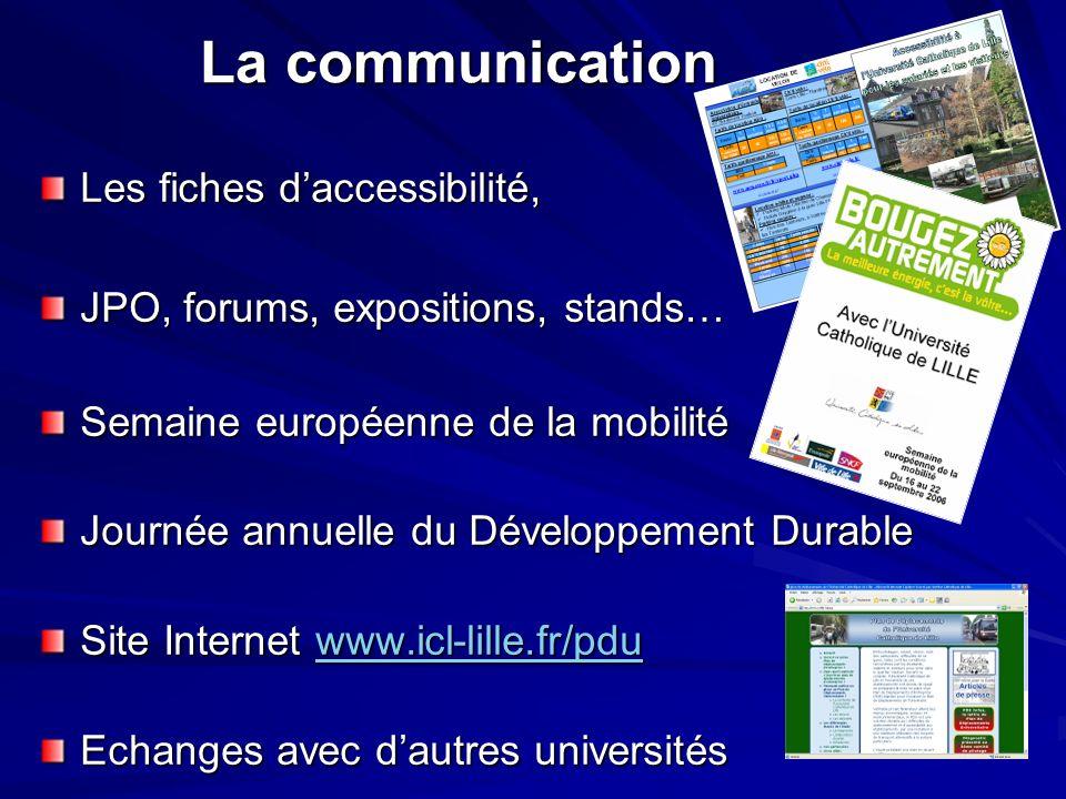 La communication Les fiches d'accessibilité,
