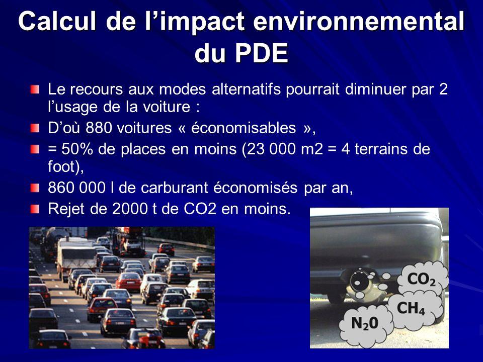 Calcul de l'impact environnemental du PDE