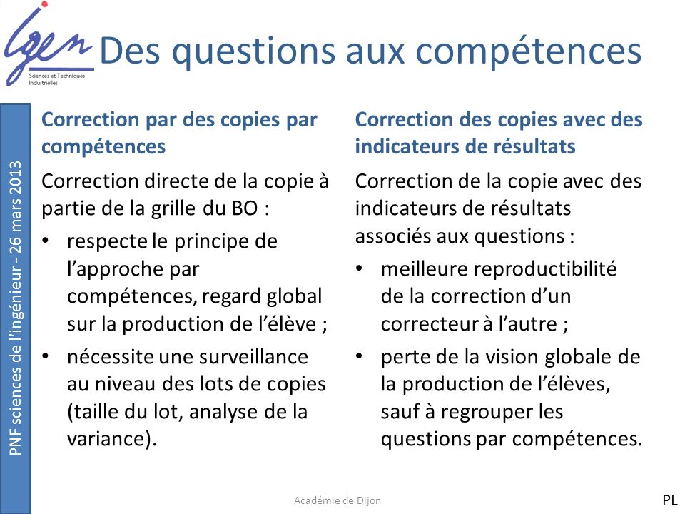 Des questions aux compétences