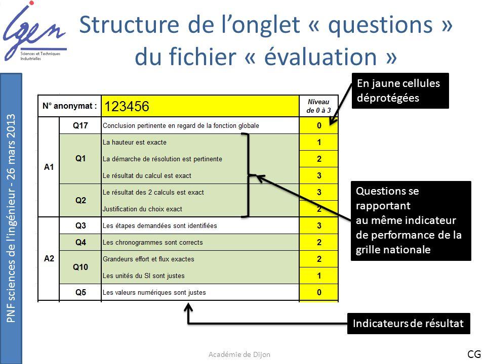 Structure de l'onglet « questions » du fichier « évaluation »