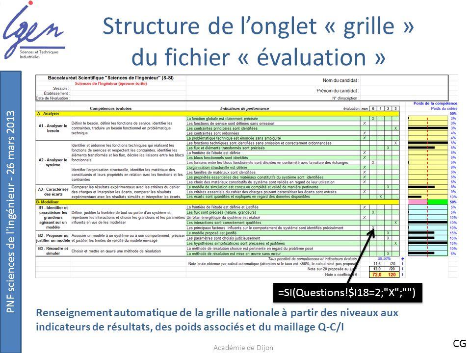 Structure de l'onglet « grille » du fichier « évaluation »