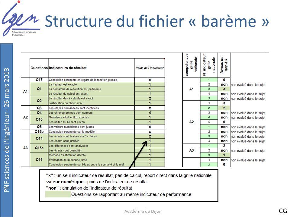 Structure du fichier « barème »