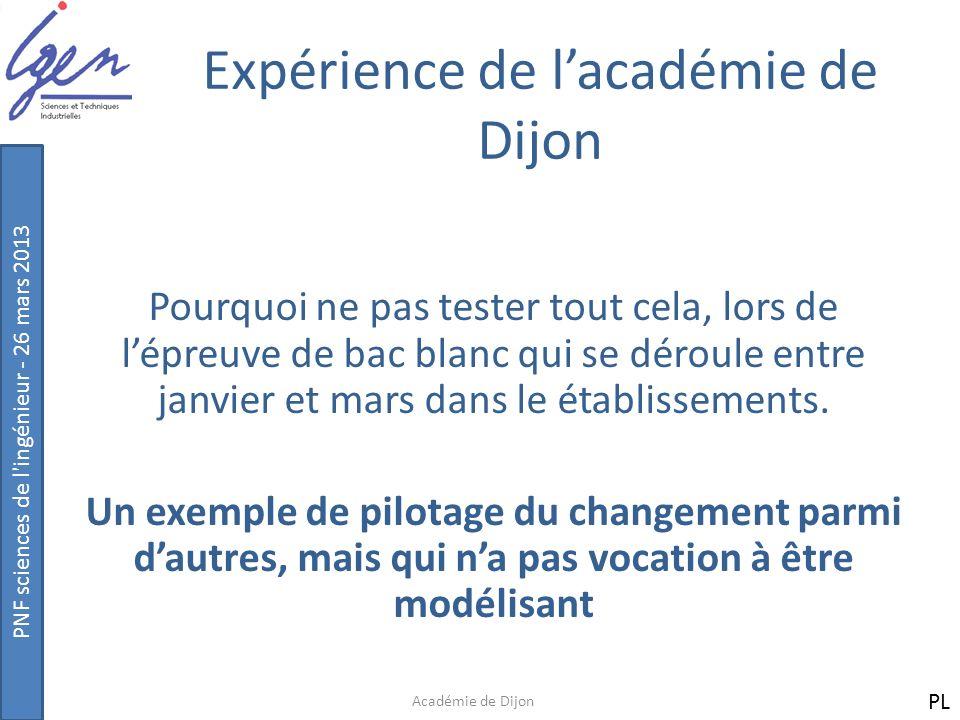 Expérience de l'académie de Dijon