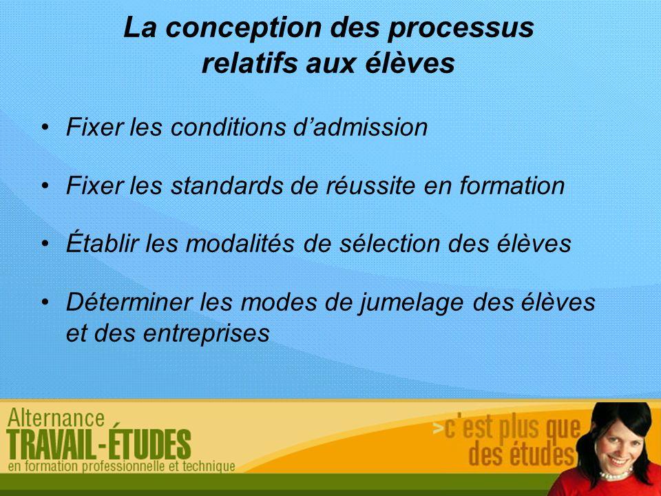 La conception des processus
