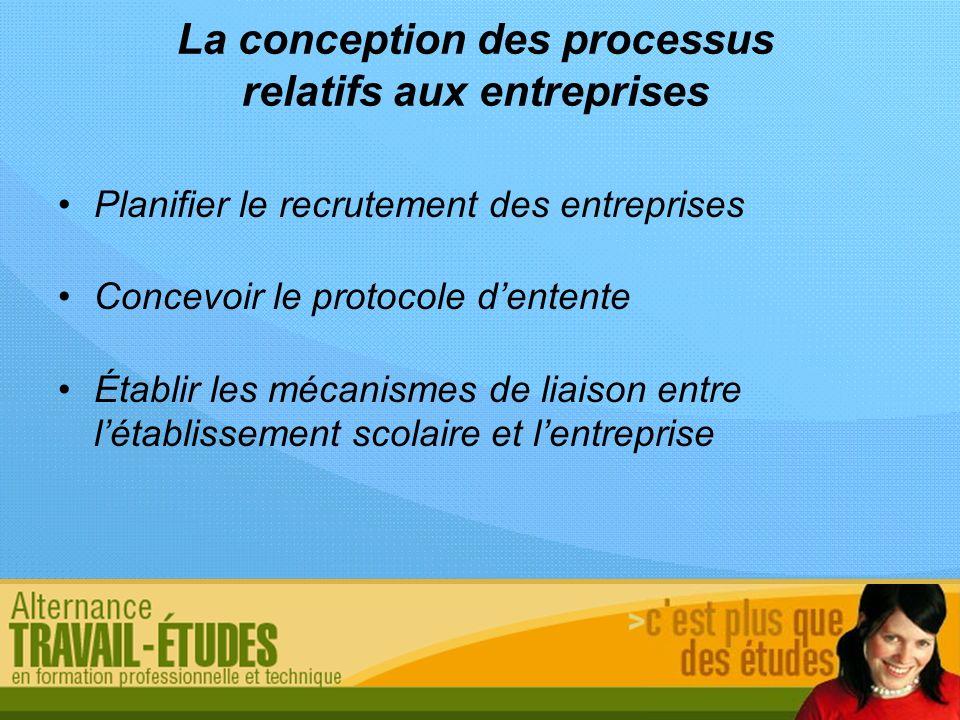 La conception des processus relatifs aux entreprises