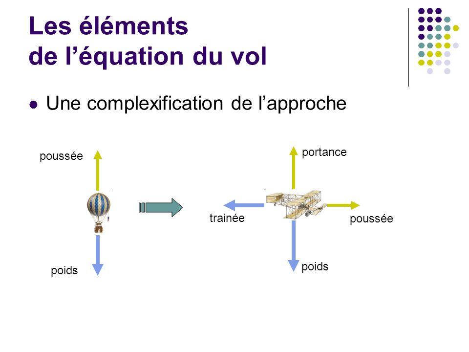 Les éléments de l'équation du vol