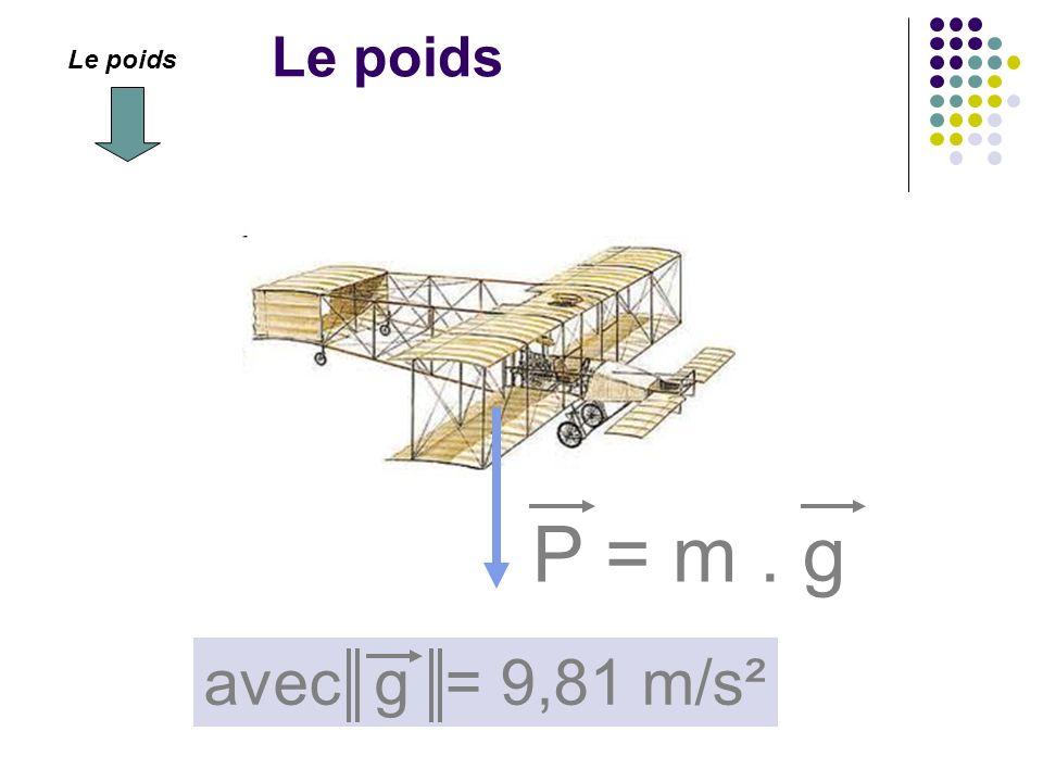 Le poids Le poids P = m . g avec g = 9,81 m/s²