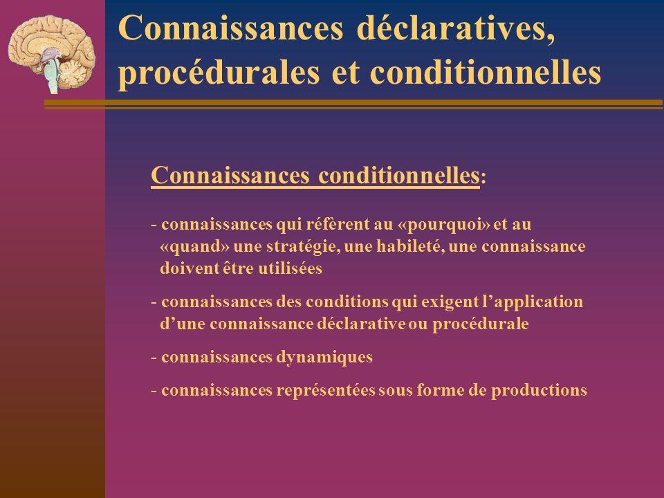 Connaissances déclaratives, procédurales et conditionnelles