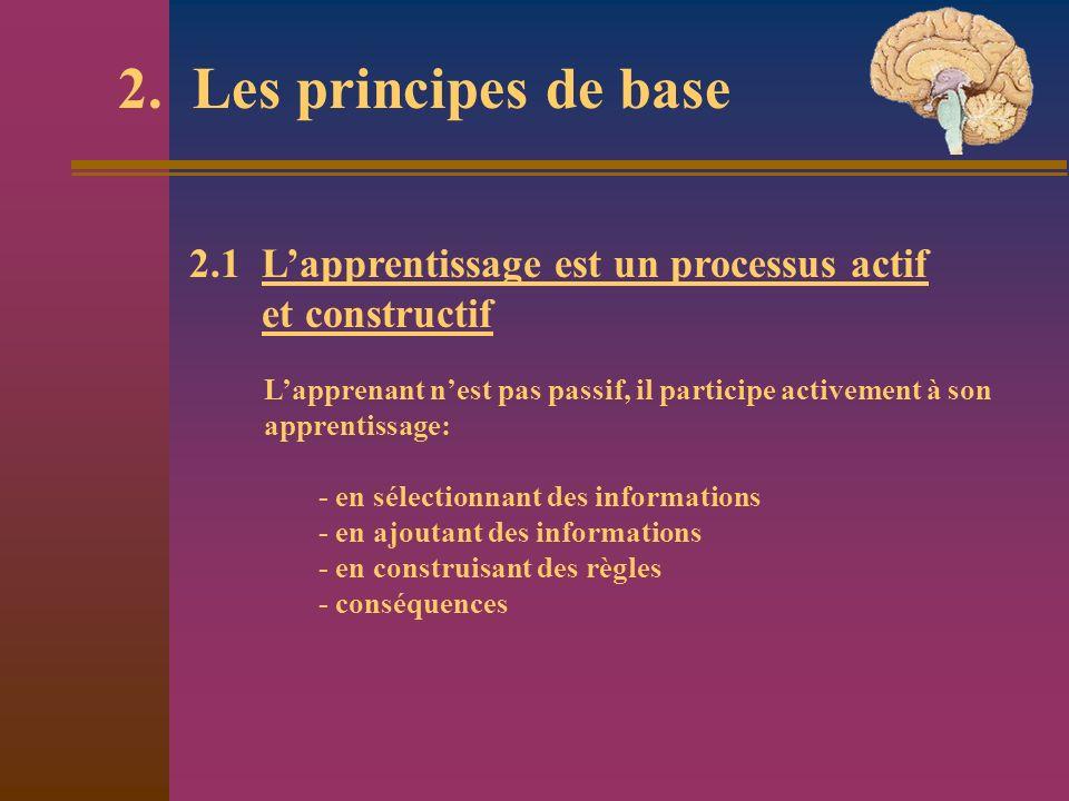 2. Les principes de base 2.1 L'apprentissage est un processus actif et constructif.