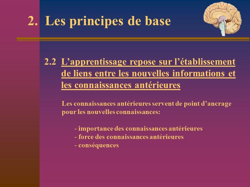2. Les principes de base