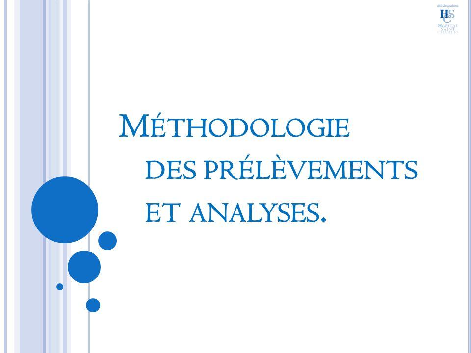 Méthodologie des prélèvements et analyses.