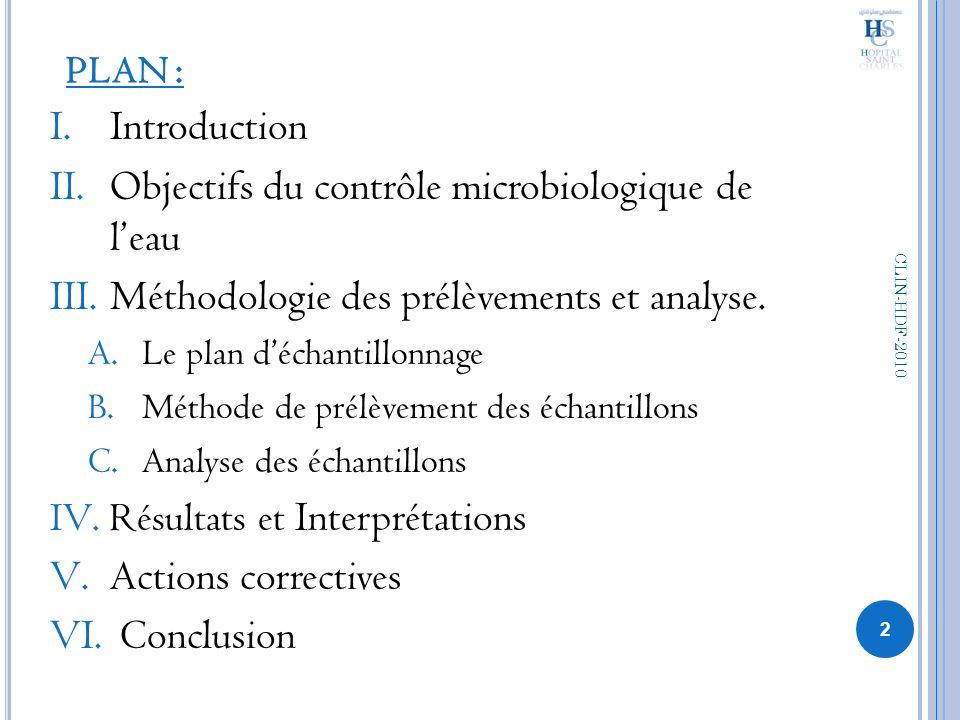 Objectifs du contrôle microbiologique de l'eau