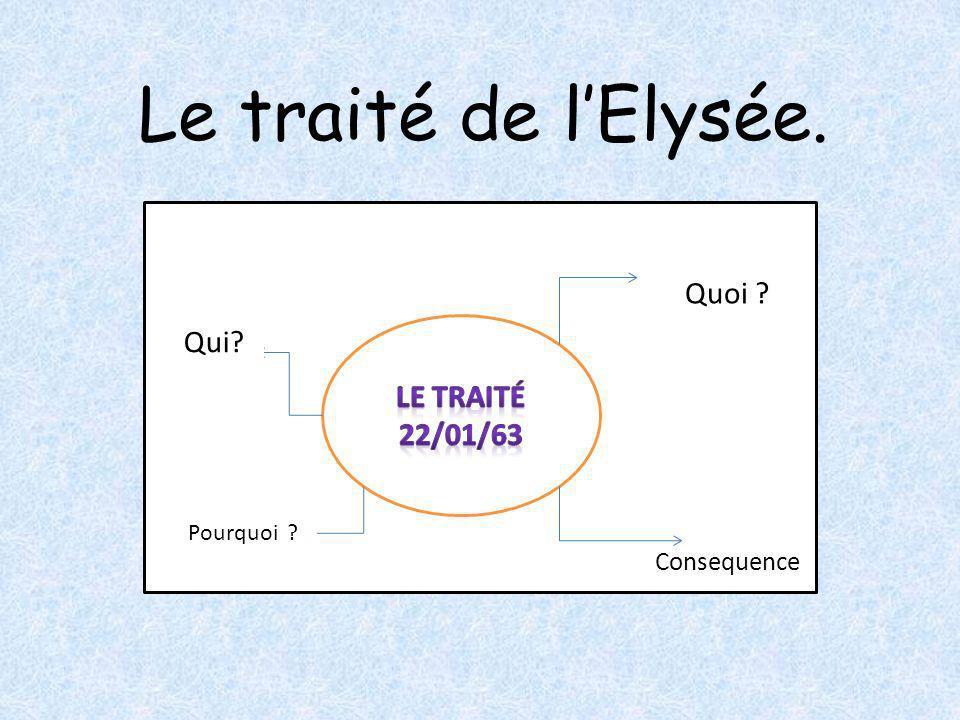 Le traité de l'Elysée. Quoi Qui Le traité 22/01/63 Consequence