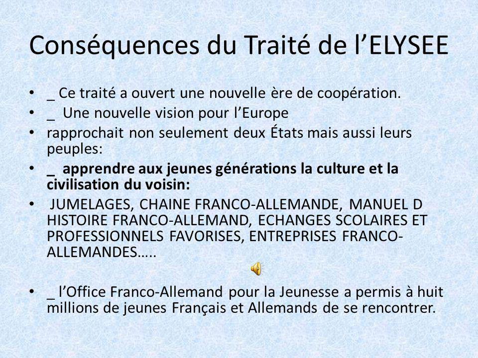 Conséquences du Traité de l'ELYSEE